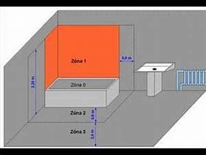 Elektroinstalace v koupelně schema