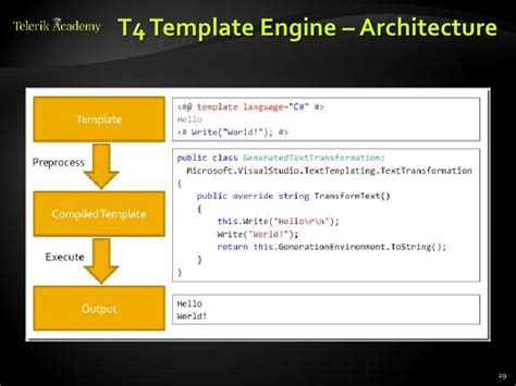 t4 template tools for developers