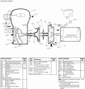 Goulds Bf03s Shallow Well Jet Pump Brochure