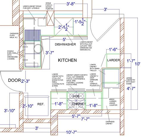catering kitchen layout  layout room
