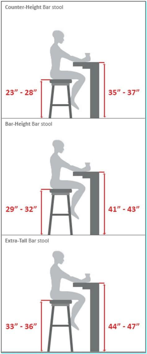 Tall Kitchen Island - standard breakfast bar height torahenfamilia com types of standard kitchen island height