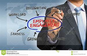 Employee Engagement Diagram Hand Drawing By Businessman