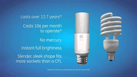 introducing the bright stik led bulb ge lighting