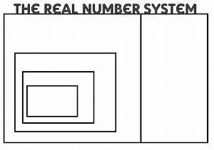 Rational Numbers Venn Diagram