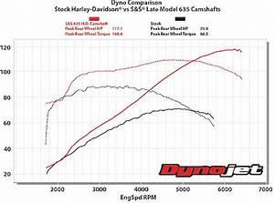 Harley Davidson 110 Engine Diagram  U2022 Downloaddescargar Com