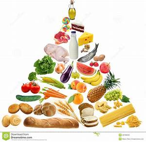 Food Pyramid Stock Image  Image Of Isolated  Food