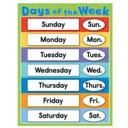 reading activities for 3rd grade printables days of the week poster