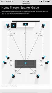 Atmos Speaker Placement Diagram