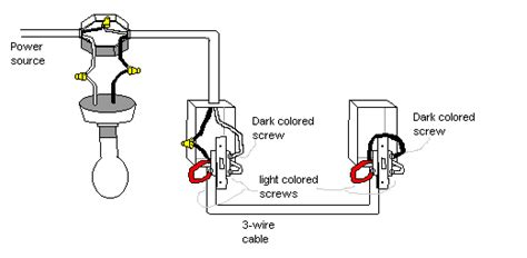 Handyman Usa Wiring Way Switch