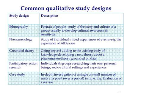 qualitative research design qualitative data analysis