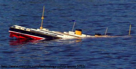 Sinking Boat Test by Who Sank The Boat Henrico 21