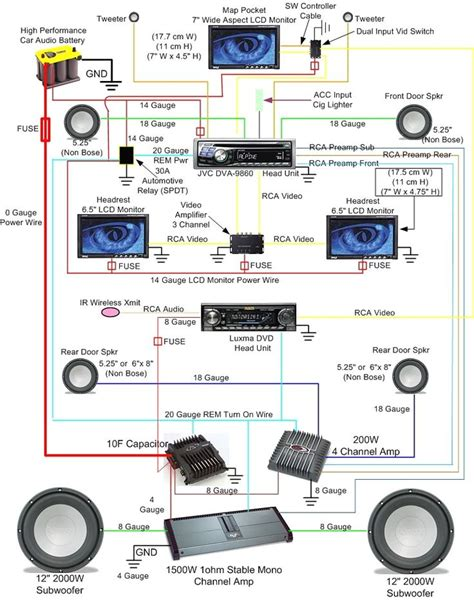Car Audio Wiring Harnes Diagram by 49 Best Wiring Diagram Images On 12v Led