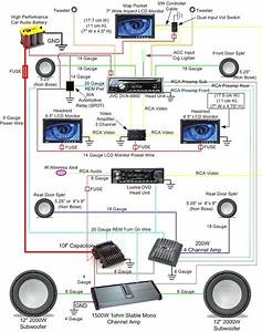 Pick Up Wiring Diagram
