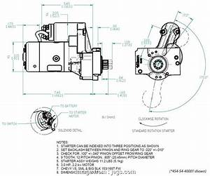 18 Popular Jegs Mini Starter Wiring Diagram Photos