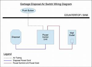 Garbage Disposal Air Switch