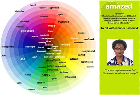 color wheel  emotions     identify