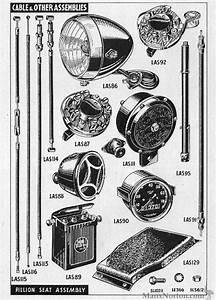 Velocette Le Parts Diagram