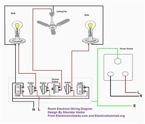 ceiling fan electrical plan symbol taraba home review