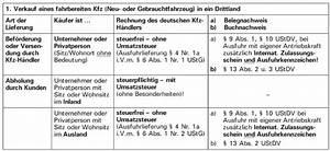 Rechnung Schweiz Umsatzsteuer : checkliste im und export kfz handel in drittl nder ~ Themetempest.com Abrechnung