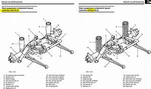 Disco 2 - Rear Suspension Diagram