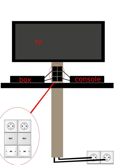 171 cache cable tv connect 233 187 30050981 sur le forum 171 installations hc d 233 di 233 es 187 1085 du site