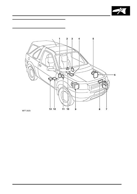 Land Rover Workshop Manuals > Freelander Service