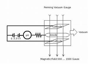 Electrolux 2100 Vacuum Wiring Diagrams Schematics