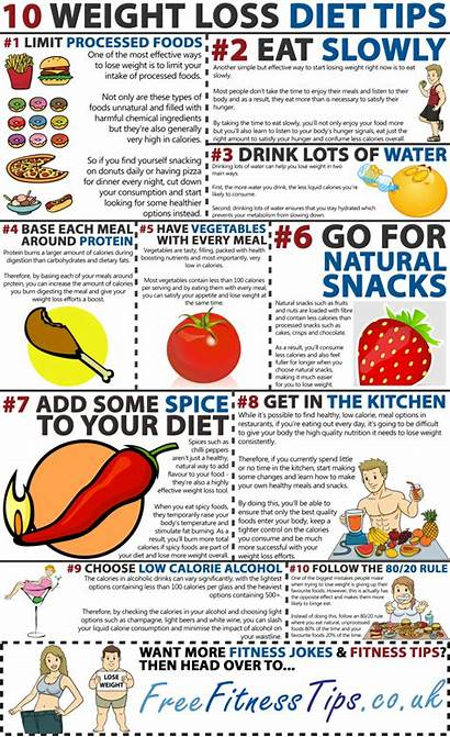 Weight Loss Diet Tips Fitness Lose Healthy