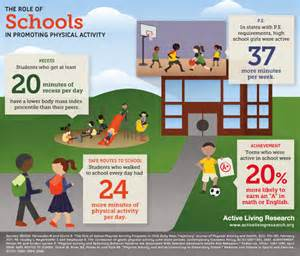 Physical Activity in Schools