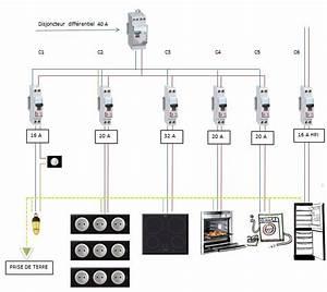 la norme nfc 15100 cuisine installation electrique With installation electrique d une cuisine