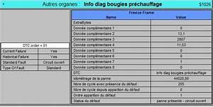 Code Defaut Renault Df : clio2 conseil sur code d faut clio rs concept ~ Gottalentnigeria.com Avis de Voitures