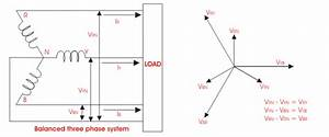 Vector Diagram Three Phase Vector Diagram