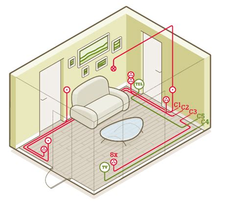 schema electrique chambre charmant schema de tableau electrique pour une maison 4