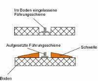 Wintergarten Schiebetüren Selber Bauen : ideen wandschrank selber bauen ~ Orissabook.com Haus und Dekorationen