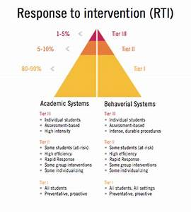 Rti flowchart create a flowchart for Response to intervention templates