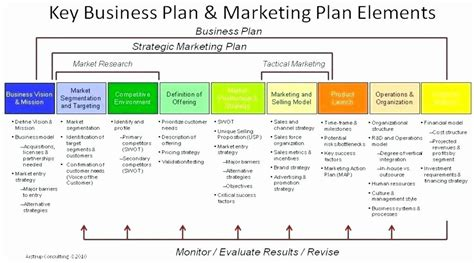 catering business plan template    images