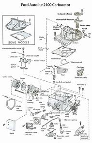 Prime Best Carburetor Diagram Ideas And Images On Bing Find What You Wiring Database Ilarigelartorg