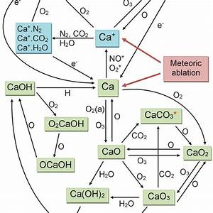 What Is Schematic Diagram Chemistry