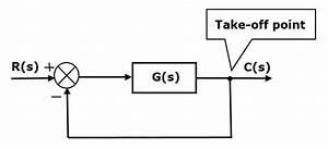 Control Systems - Block Diagrams