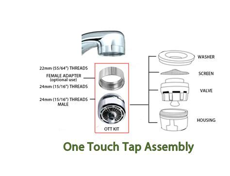 Kitchen Faucet Aerator Assembly ? Wow Blog
