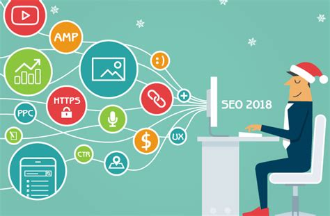 Seo And Sem Basics by 15 Leading Seo Trends For 2018