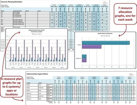 It Support Plan Template by 17 Best Images About It Project Management On