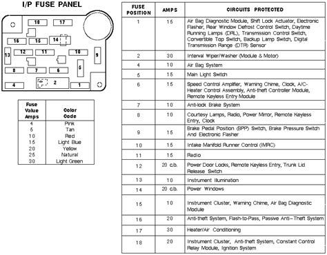 fuse box schematics    ford mustang