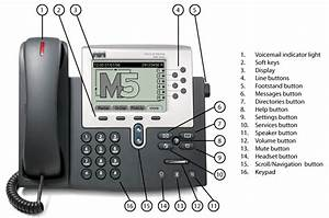 Cisco Manual User Guide For Cisco Ip Phone Owners