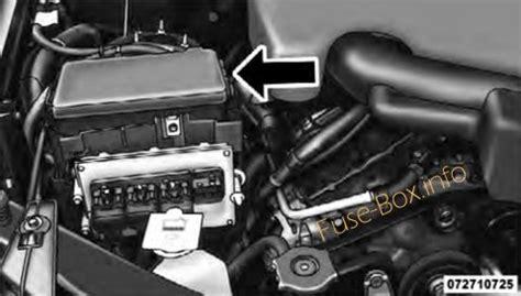 2014 Dodge Durango Fuse Diagram by Fuse Box Diagram Gt Dodge Durango 2011 2019