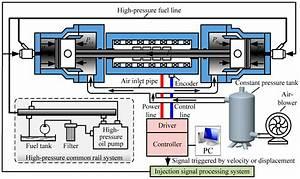 Piston Engine Diagram Fuel Pump