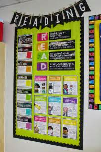 Classroom Reading Bulletin Board Ideas