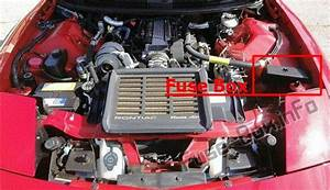 Fuse Box Diagram  U0026gt  Pontiac Firebird  1992
