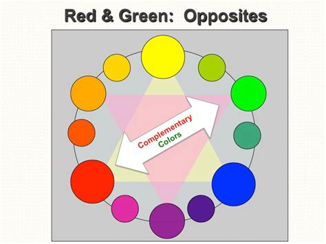 what is reds complementary color my almost annual and green complementary color essay