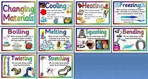 KS1 Science Teaching Resource - Changing Materials ...